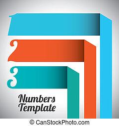Ribbon numerical