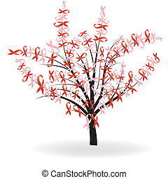 Ribbon tree - Breast cancer and aids ribbon tree. Sign or...