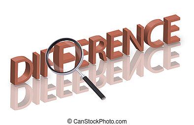 ricerca, differenza
