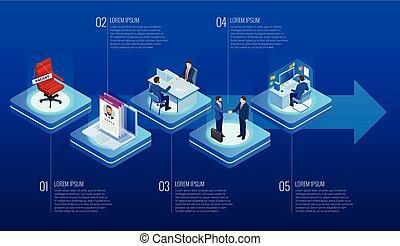 ricerca, risorsa, affari, processo, concept., agenzia, isometrico, illustrazione, chart., reclutamento, lavoro, vettore, linea, intervista, umano, infographics, visualization., dati