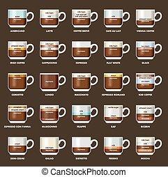 ricette, vettore, infographic, types., proportions., caffè, illustrazione, menu.