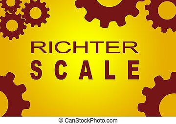 Richter Scale concept - RICHTER SCALE sign concept...
