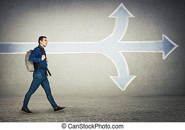 richting, kiezen