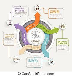 richtingwijzer, stap, 5, mal, infographics, cirkel