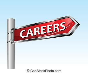 richtingwijzer, straat, carrières, meldingsbord