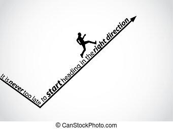 richtung, begriff, kunst, pfeil, text, motivational, -, ihm, abbildung, auf, spät, start, rennender , recht, design, nie, notieren, leidenschaftlich, überschrift, mann