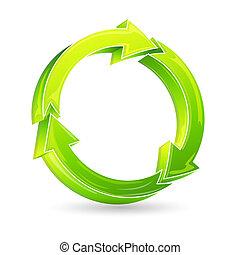 riciclare freccia