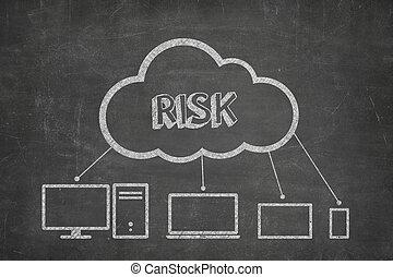 riesgo, concepto, en, pizarra