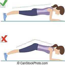 Set of right and wrong elbow plank position. Physical training for losing weight, reduction in fat mass. Vector.