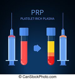 rik, terapi, procedur, infographics, plasma, trombocyt, ...