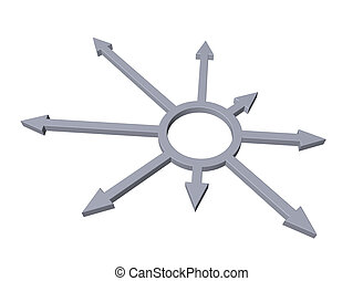 direction - ring with pointers in all directions - 3d ...