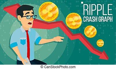 Ripple Crash Graph Vector. Surprised Investor. Negative...