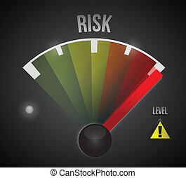 risco, nível, medida, medidor, de, baixo, para, alto, conceito