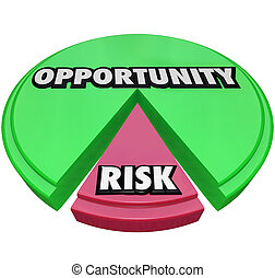 risco, perigo, controlar, mapa, torta, vs, oportunidade