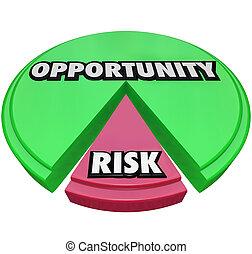 risiko, gefahr, verwalten, tabelle, torte, vs, gelegenheit