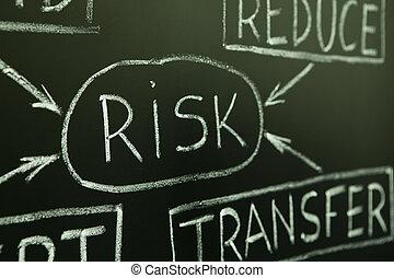 risiko, ledelse, gennemstrømning kort, på, en, sort vægtavle