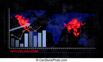 Rising blue bar graph and red virus