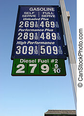 Rising cost of gas - High prices at local gas station