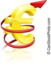 Rising Euro or profits