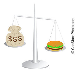 A hamburger outweight a bag of $ on a scale