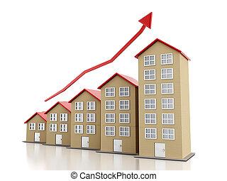 Rising housing market
