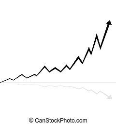 rising line