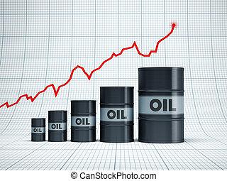 rising oil barrel
