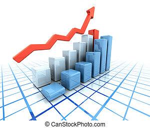 Rising profits - Chart showing rising profits