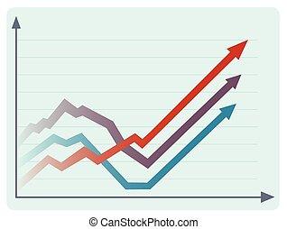 Rising statistics