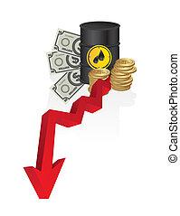 rising value of petroleum, isolated on white background