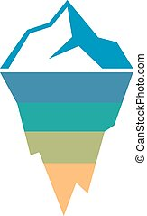 Risk analysis iceberg diagram template - Risk analysis...