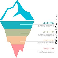 Risk analysis iceberg vector diagram