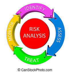 Risk analysis - 3d illustration of risk management concept