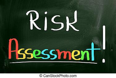 Risk Assessment Concept