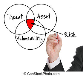 Risk assessment - Male executive drawing a risk assessment...