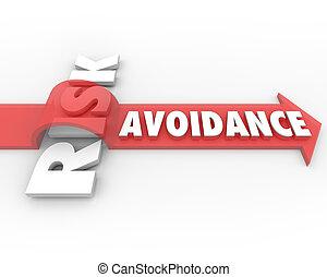 Risk Avoidance Preventing Loss Liability Management
