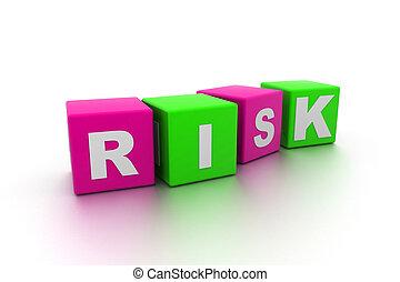 Risk Blocks