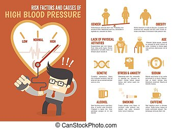 risk factors and causes of high blood pressure infographic