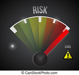 Risk level measure meter from low to high
