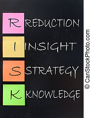 Risk management acronym handwritten on a blackboard