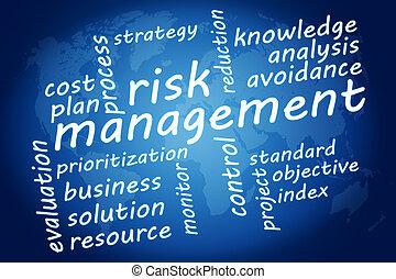 Risk Management - Business concept: Risk management in word ...