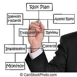 Risk Management - Male executive drawing risk management...