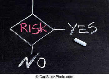 Risk management on the blackboard