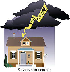 Risk of foreclosure