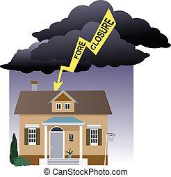 Risk of foreclosure