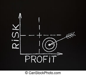 risk-profit, グラフ, 上に, 黒板