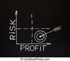 risk-profit, graph, på, sort vægtavle