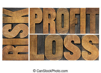 risk, profit, loss - word abstract