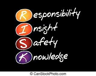 RISK - Responsibility Insight Safety Knowledge, acronym...