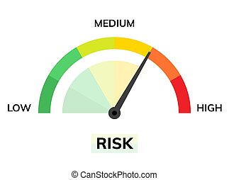 Risk speedometer manage asses analysis. High risk reduce assessment level meter dashboard